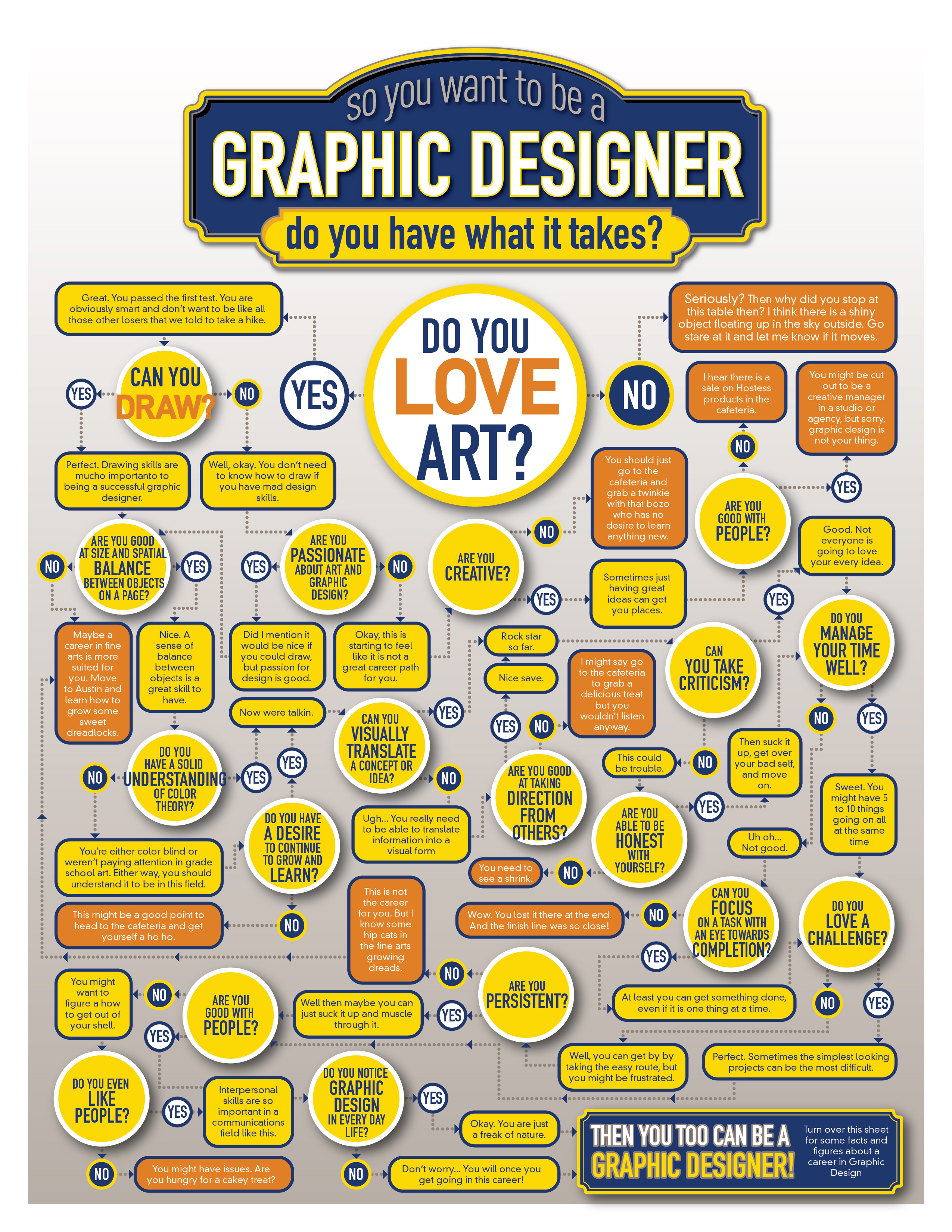 How To Find A Freelance Graphic Designer